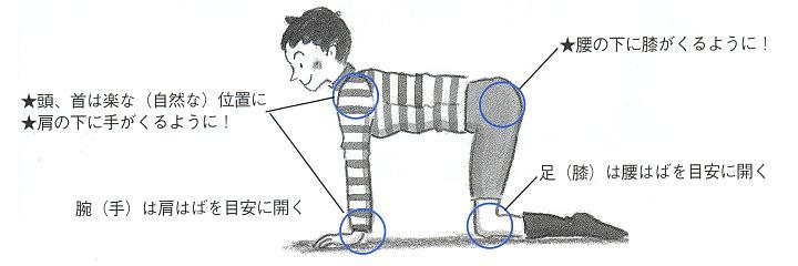 な 姿勢 楽 腰痛